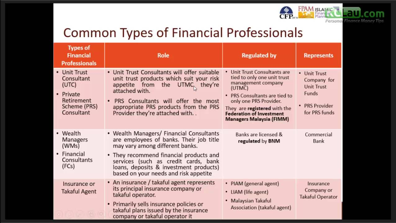 Licensed financial planner vs certified cfp youtube licensed financial planner vs certified cfp xflitez Gallery