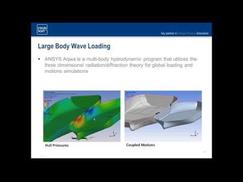ANSYS per l'Offshore: Impianti