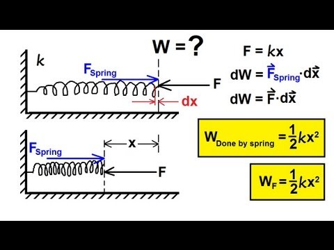 Physics - Mechanics: Work, Energy, and Power (9 of 20) Work Done by a Spring