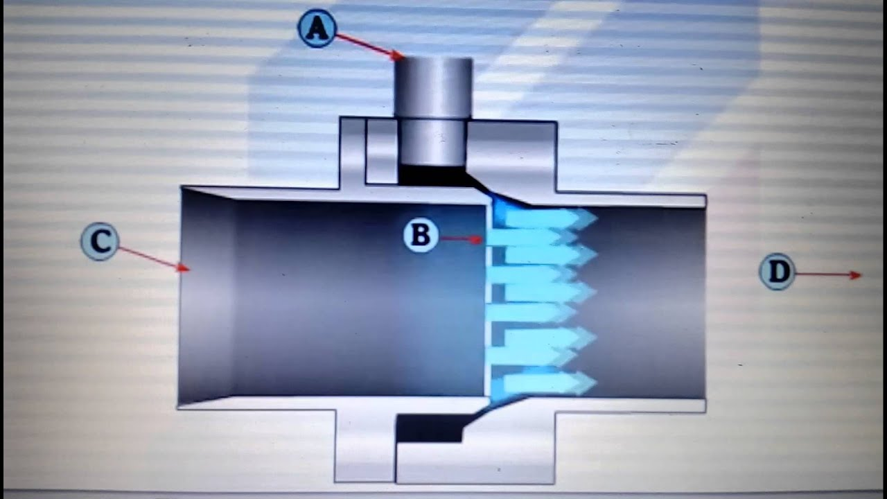 How Its Work Compressed Air Driven Air Amplifier Youtube