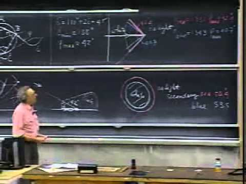 Lec 31: Rainbows | 8.02 Electricity and Magnetism, Spring ...