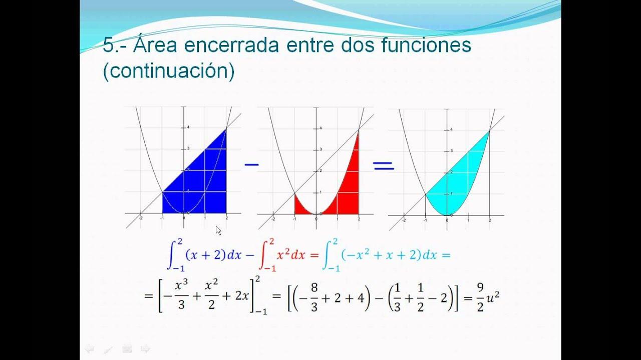 Resultado de imagen para calculo de areas integral