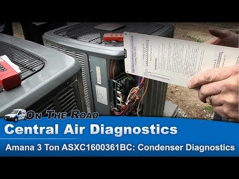 Condensor Diagnostics & Metering Device TVX Subcooling, Superheat, Proper Refrigerant Charge