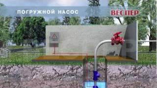 Преобразователь частоты Веспер - погружной насос(Подача воды и поддержание давления в водопроводной сети при помощи преобразователя частоты Веспер., 2012-02-21T08:23:26.000Z)