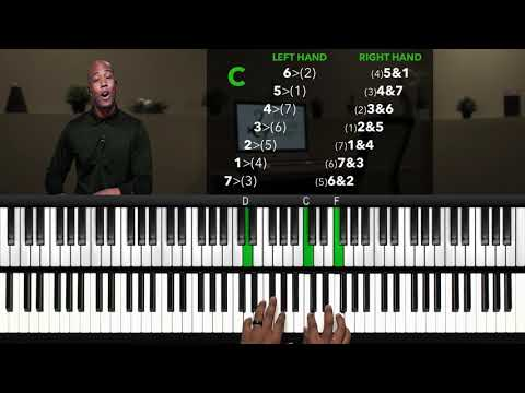 The AMAZING Diatonic Piano Exercise!!!: The Diatonic Piano Exercise and MORE!!! This exercise will give you the confidence to play more comfortably in ALL 12 keys - Congrats to Caleb Hensinger on winning the P-330 Sound Module; after 9 different video attempts, he completed the exercise within THE FIRST DAY!!!!   Here's his video submittal: https://youtu.be/GzMZeQrVkNk  www.PrettySimpleMusic.com