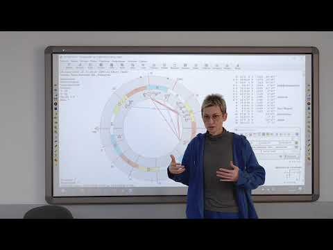 Март 2020. Коронавирус, карантин, астрологический анализ ситуации.