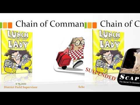 School Lunch Fiasco, Part II - Lack of Oversight