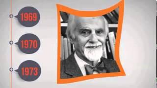 SBMC:  history of HR 1