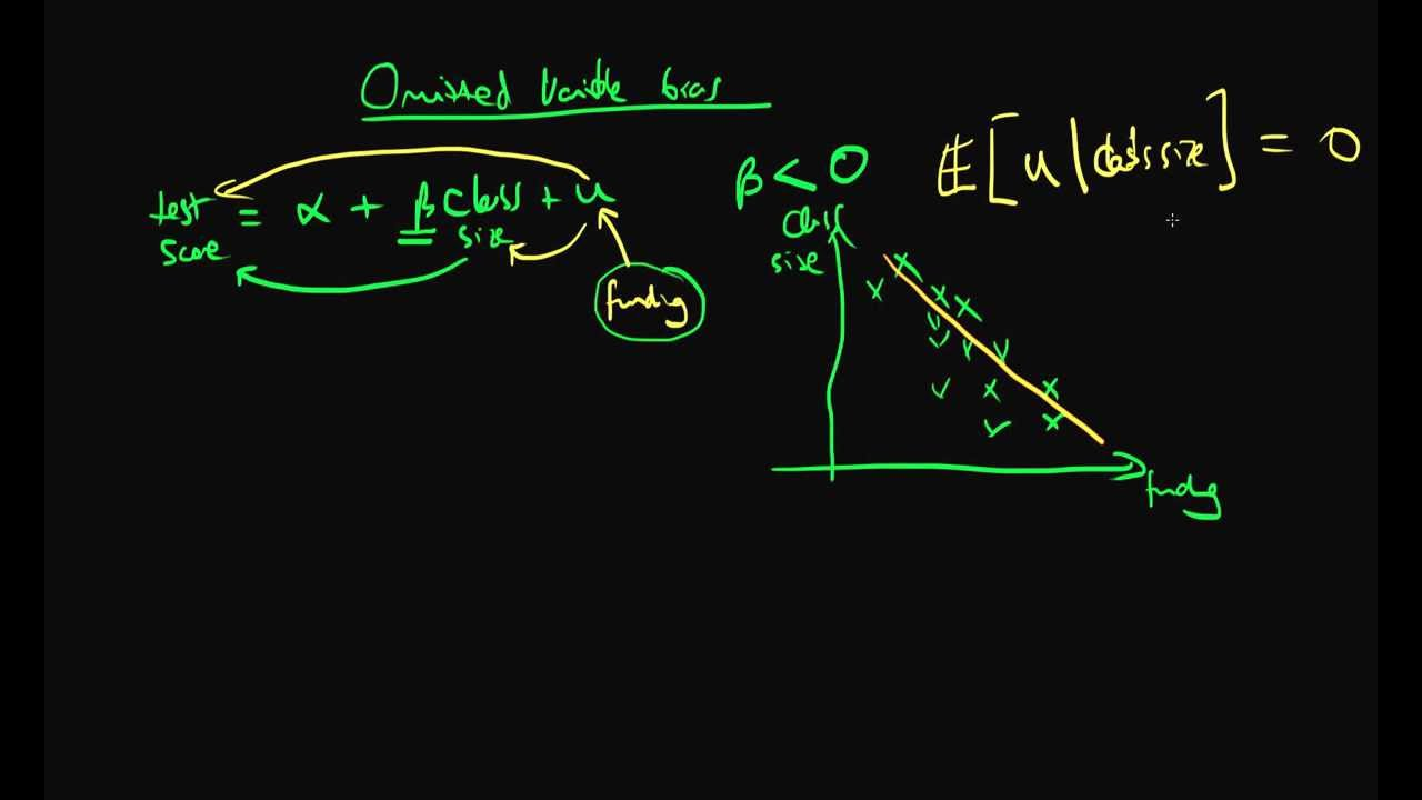 Omitted Variable Bias Example 1 Youtube