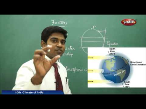 CLIMATE OF INDIA - AP & TS Class 10th State Board Syllabus Social Studies