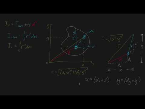 parallel axis theorem proof
