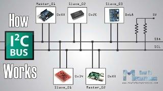 видео Интерфейс I2C и Arduino