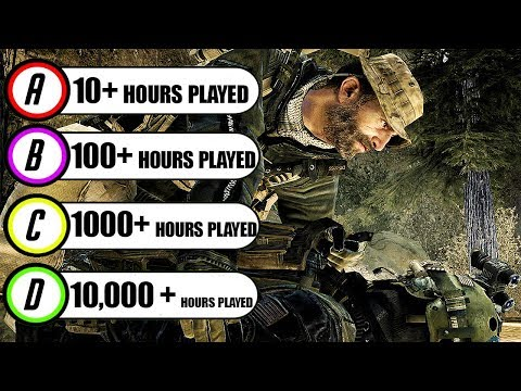 Thumbnail: 10 Questions To Determine Your Favorite CALL OF DUTY Game