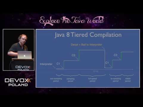 Devoxx Poland 2016 - Douglas Hawkins - A Peak Inside the JIT