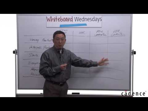 Whiteboard Wednesdays - Active Safety Features