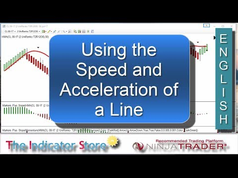 Calculating and Using the Acceleration of a Trading Indicator
