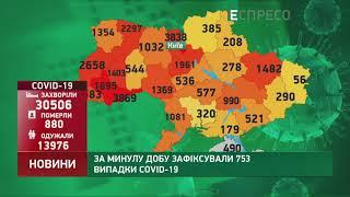 Коронавірус в Украі ні статистика за 13 червня