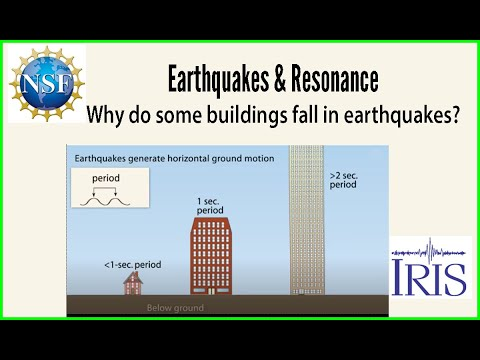 Building Resonance: Why do some buildings fall in earthquakes?