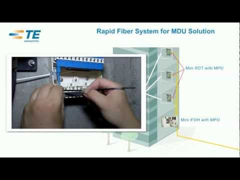 MDU Solution from TE Telecom Networks