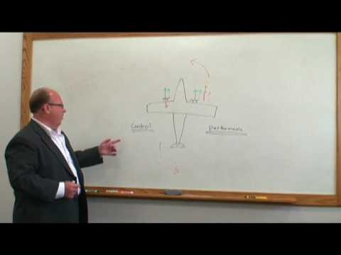 Midwest Corporate Air, Inc. - Multiengine Aerodynamics I
