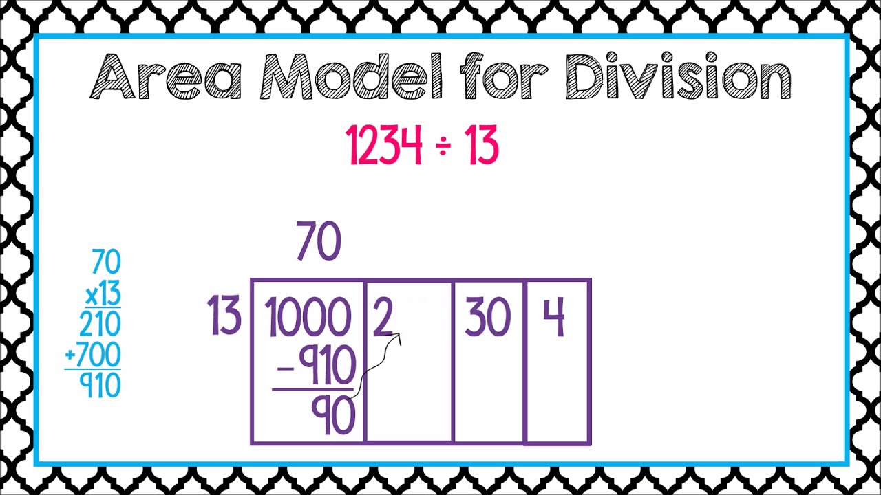 hight resolution of Area Model for Division - YouTube