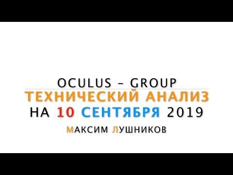 Технический обзор рынка Форекс на 10.09.2019 от Максима Лушникова