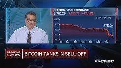Bitcoin futures post worst day ever as cryptocurrency plunges