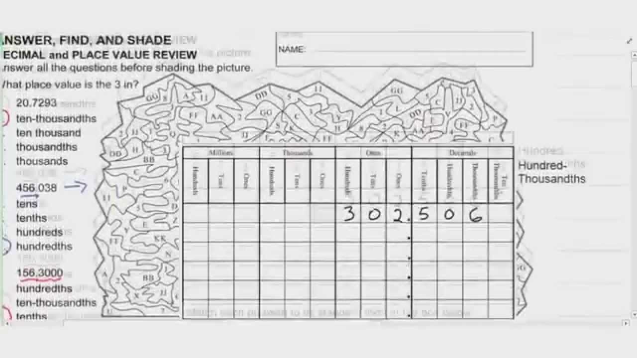 Video for Decimal and Place Value Review Art Worksheet (Level 3 ...