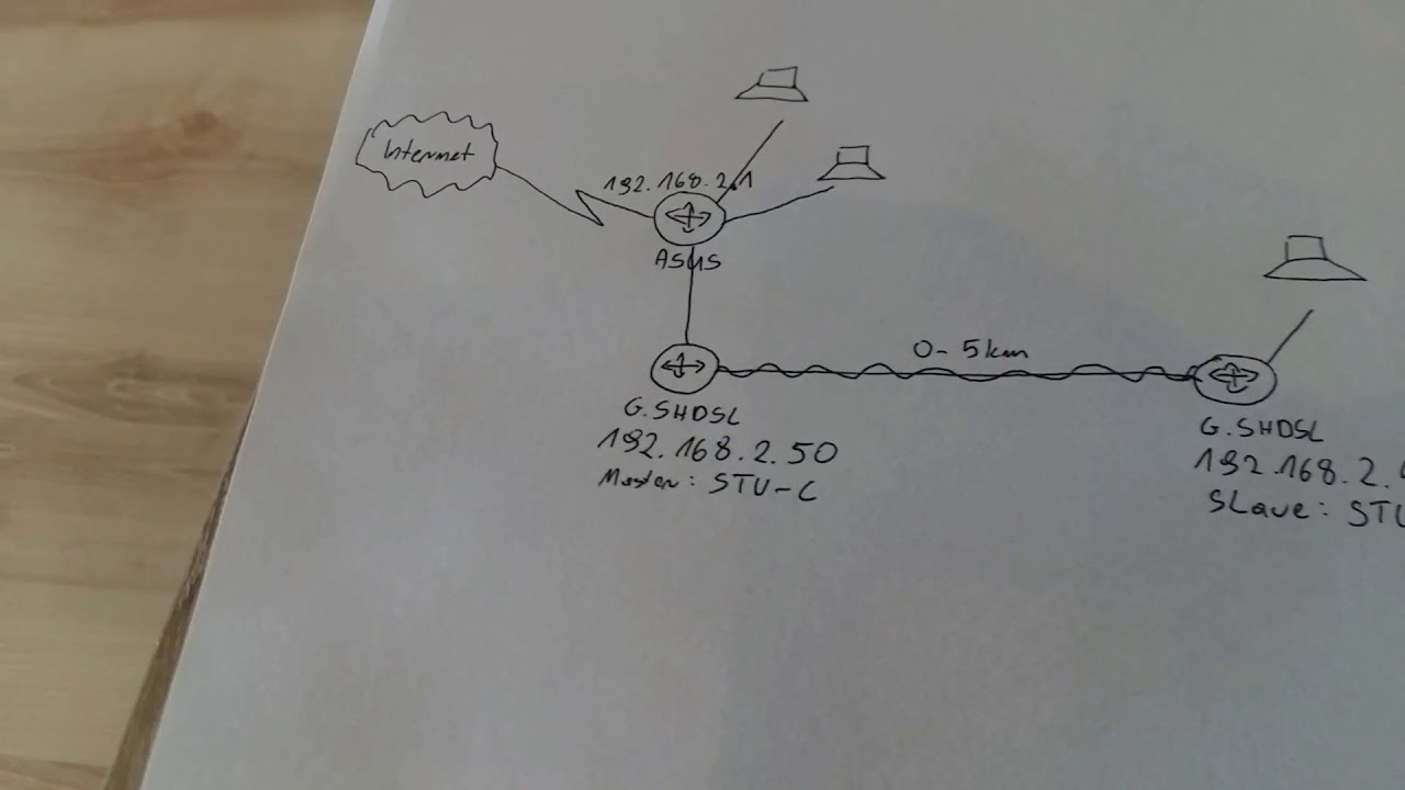 hight resolution of network connection through two wires twisted pair dsl g shdsl dsl breaker wiring diagram two wire dsl wiring diagram