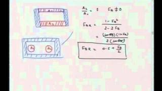 Mod-01 Lec-31 Transport Phenomena in Furnaces: Convection and Radiation Heat Transfer
