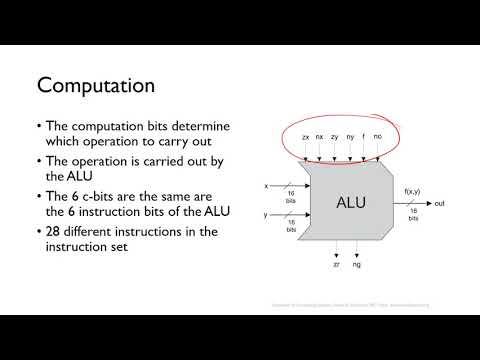 Hack Machine Language