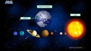 Solar System Lesson for Kids | Turtlediary