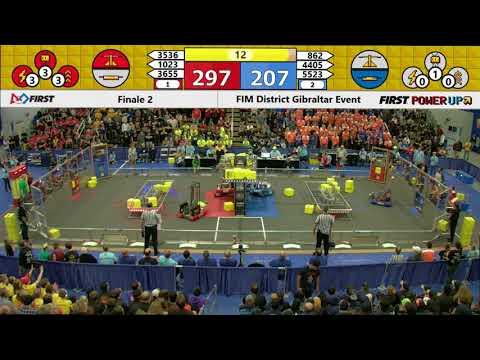 2018 Gibraltar Final Match 2