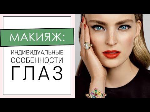 МАКИЯЖ ГЛАЗ. Какие особенности глаз влияют на выбор техники макияжа [Академия Моды и Стиля]