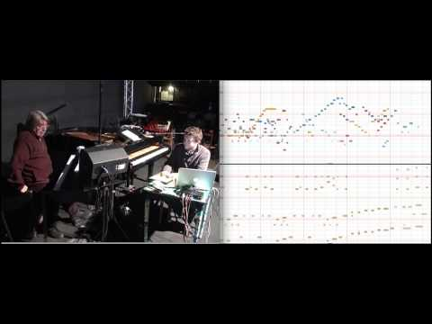 Polyphonic improvisation with an early version of the ImproteK software (February 2013)