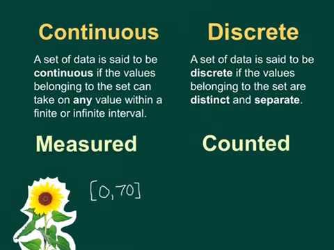 Continuous Vs. Discrete Data
