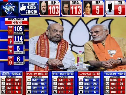 Assembly election results 2018 a warning for BJP ahead of Lok Sabha polls in 2019?