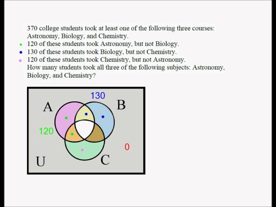 Venn Diagrams And Sets Challenge 01 Youtube