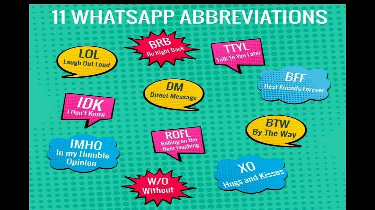 Most Common Chat Abbreviations Text Messages Text Abbreviations