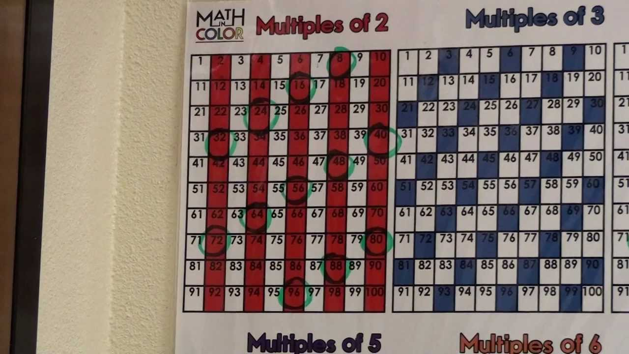 Multiplication multiples of 8 are also multiples of 2 and 4 math in multiplication multiples of 8 are also multiples of 2 and 4 math in color youtube nvjuhfo Images