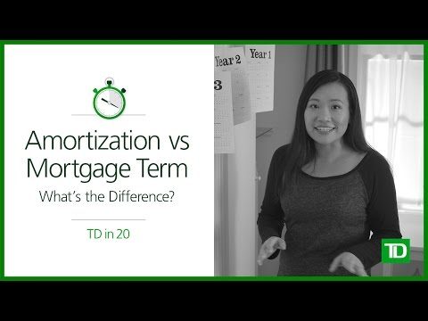 TD - Amortization vs Mortgage Term