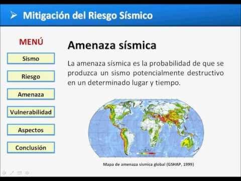 Mitigación del Riesgo Sísmico