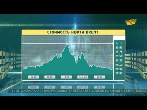 Цена на Фьючерс на нефть Brent –