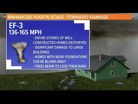 Apparent tornadoes hit Oklahoma, Texas; at least 7 dead in storms