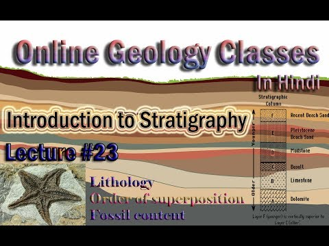 Introduction to Stratigraphy
