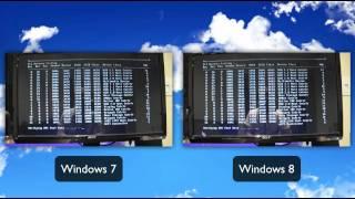 Windows 8 Boot Test
