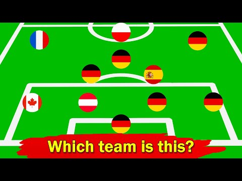 Which team is this? ⚽️ Football Quiz 2020