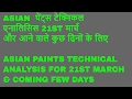 ASIAN PAINTS TECHNICAL ANALYSIS FOR 21ST MARCH 2017 AND FOR COMING FEW DAYS