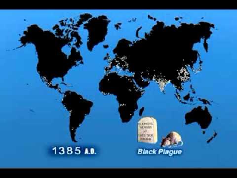 Population Connection    World Population