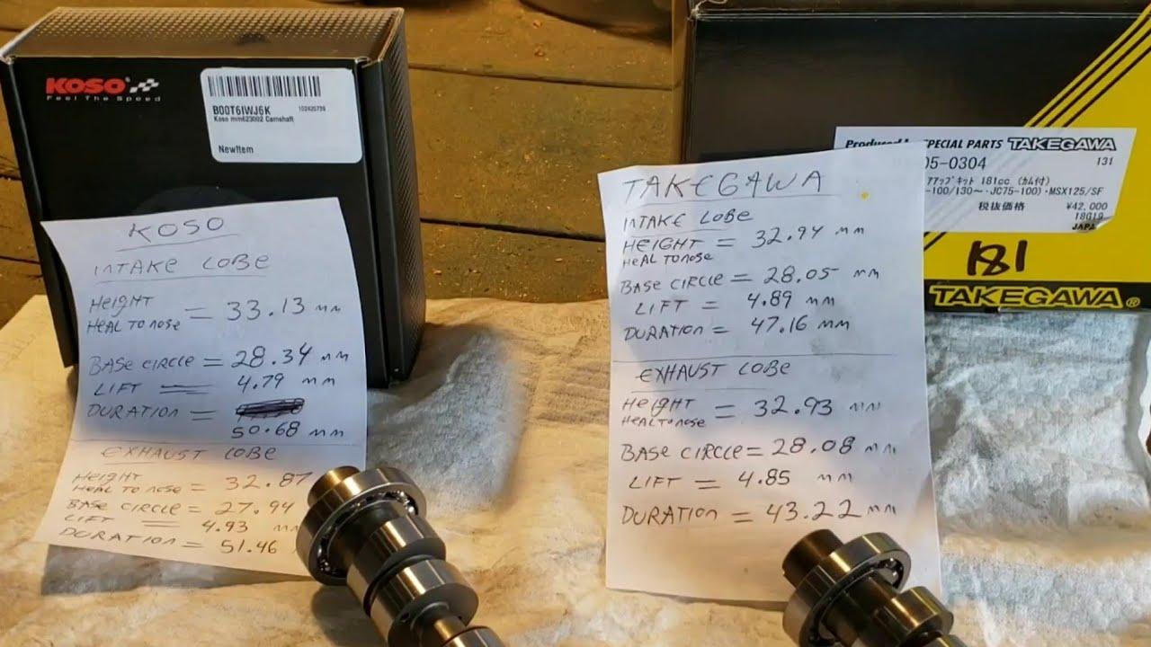 Honda Grom TAKEGAWA S-TYPE CAM vs KOSO 240 CAM
